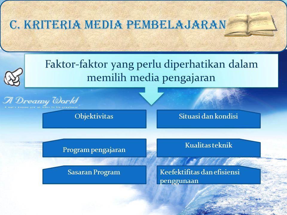 C. KRITERIA MEDIA PEMBELAJARAN Faktor-faktor yang perlu diperhatikan dalam memilih media pengajaran ObjektivitasSituasi dan kondisi Program pengajaran