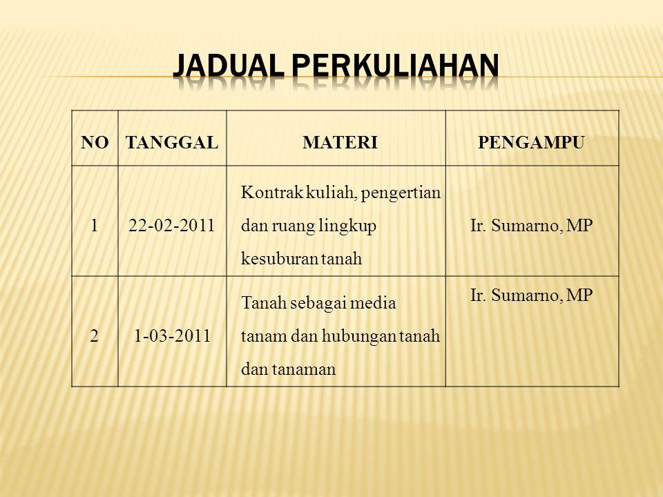 NOTANGGALMATERIPENGAMPU 122-02-2011 Kontrak kuliah, pengertian dan ruang lingkup kesuburan tanah Ir.