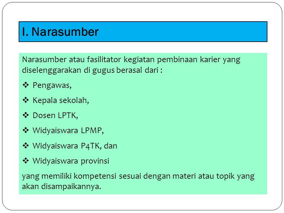 I. Narasumber Narasumber atau fasilitator kegiatan pembinaan karier yang diselenggarakan di gugus berasal dari :  Pengawas,  Kepala sekolah,  Dosen