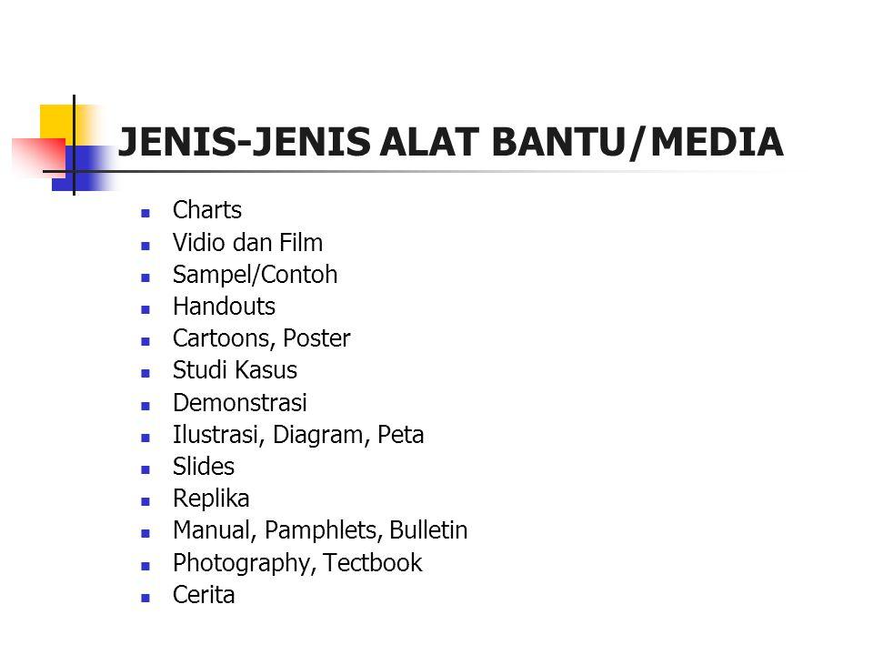 JENIS-JENIS ALAT BANTU/MEDIA Charts Vidio dan Film Sampel/Contoh Handouts Cartoons, Poster Studi Kasus Demonstrasi Ilustrasi, Diagram, Peta Slides Rep