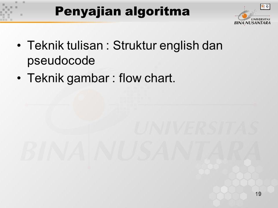 19 Penyajian algoritma Teknik tulisan : Struktur english dan pseudocode Teknik gambar : flow chart.