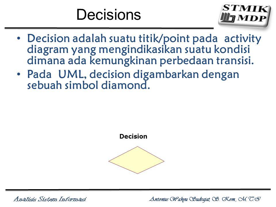 Analisis Sistem Informasi Antonius Wahyu Sudrajat, S. Kom., M.T.I Decisions Decision adalah suatu titik/point pada activity diagram yang mengindikasik