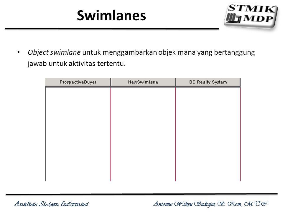Analisis Sistem Informasi Antonius Wahyu Sudrajat, S. Kom., M.T.I Swimlanes Object swimlane untuk menggambarkan objek mana yang bertanggung jawab untu