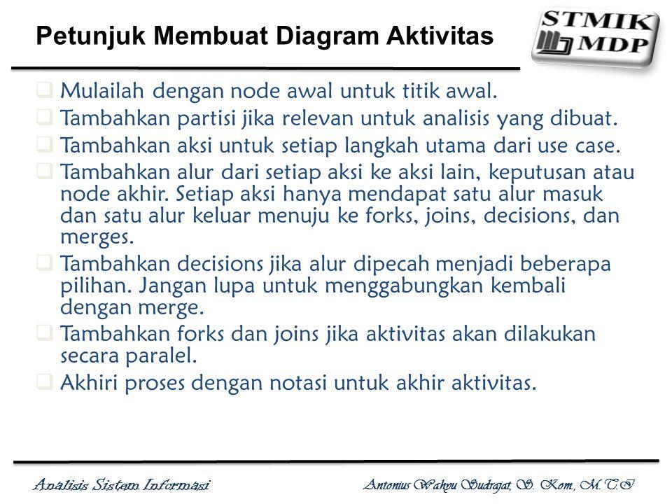 Analisis Sistem Informasi Antonius Wahyu Sudrajat, S. Kom., M.T.I Petunjuk Membuat Diagram Aktivitas  Mulailah dengan node awal untuk titik awal.  T