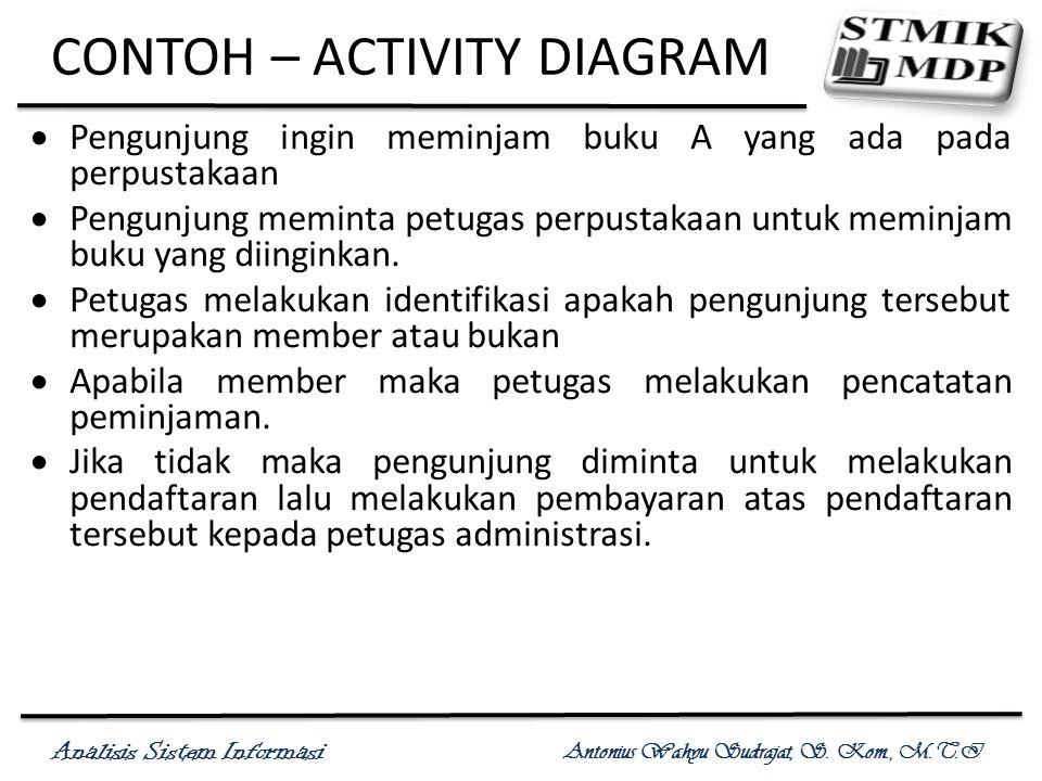 Analisis Sistem Informasi Antonius Wahyu Sudrajat, S. Kom., M.T.I CONTOH – ACTIVITY DIAGRAM  Pengunjung ingin meminjam buku A yang ada pada perpustak