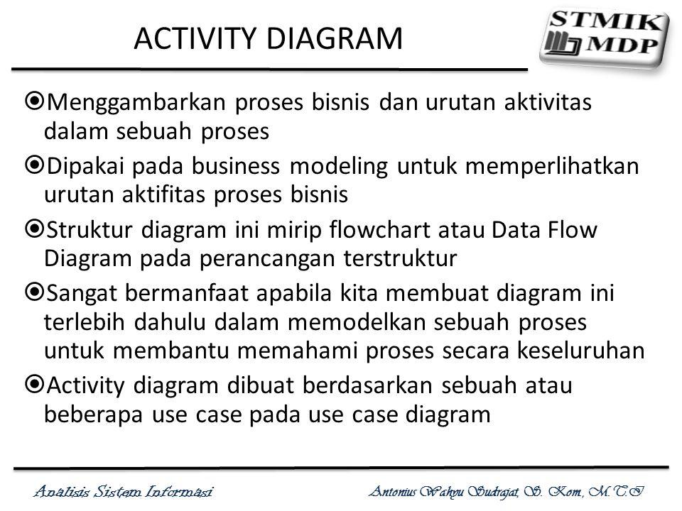 Analisis Sistem Informasi Antonius Wahyu Sudrajat, S. Kom., M.T.I ACTIVITY DIAGRAM  Menggambarkan proses bisnis dan urutan aktivitas dalam sebuah pro