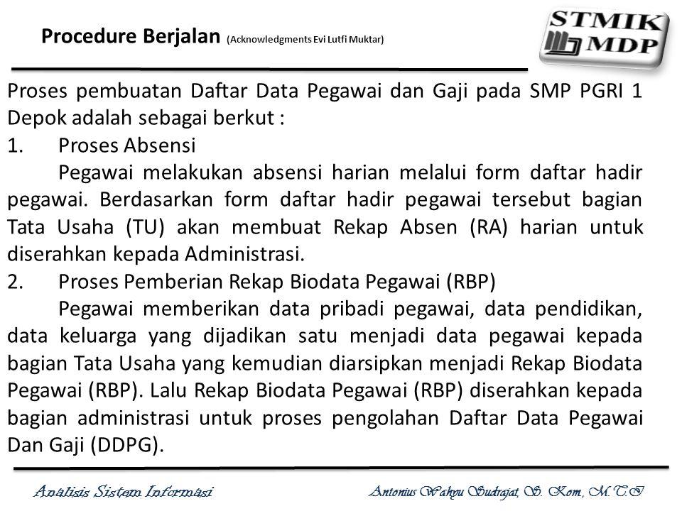 Analisis Sistem Informasi Antonius Wahyu Sudrajat, S. Kom., M.T.I Procedure Berjalan (Acknowledgments Evi Lutfi Muktar) Proses pembuatan Daftar Data P