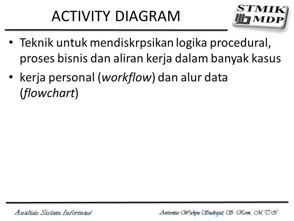 Analisis Sistem Informasi Antonius Wahyu Sudrajat, S. Kom., M.T.I ACTIVITY DIAGRAM Teknik untuk mendiskrpsikan logika procedural, proses bisnis dan al