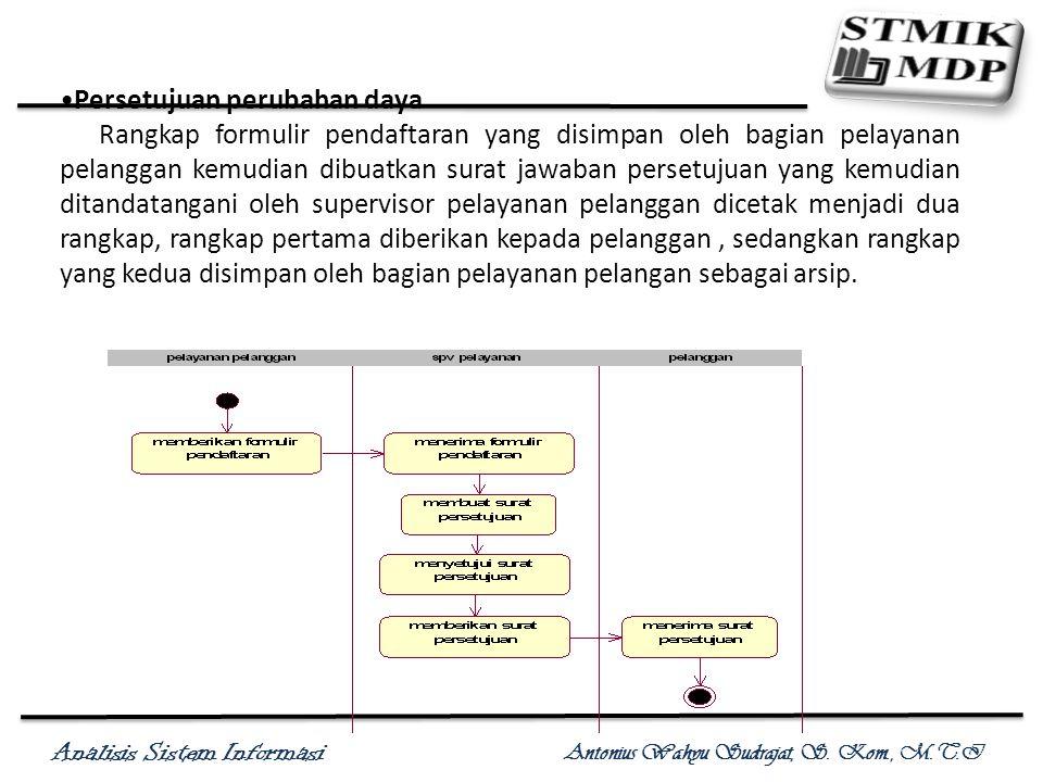 Analisis Sistem Informasi Antonius Wahyu Sudrajat, S. Kom., M.T.I Persetujuan perubahan daya Rangkap formulir pendaftaran yang disimpan oleh bagian pe