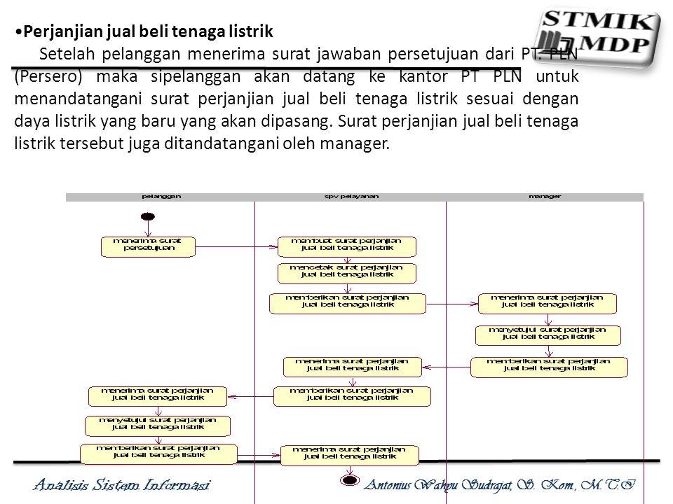 Analisis Sistem Informasi Antonius Wahyu Sudrajat, S. Kom., M.T.I Perjanjian jual beli tenaga listrik Setelah pelanggan menerima surat jawaban persetu