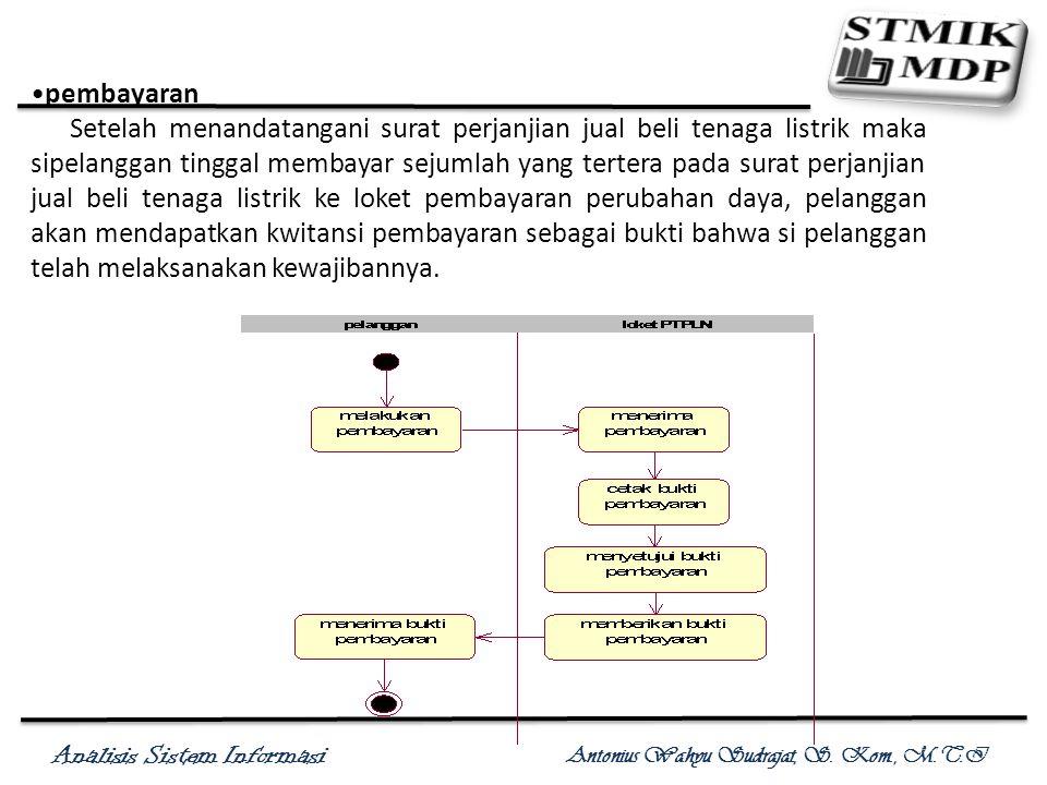 Analisis Sistem Informasi Antonius Wahyu Sudrajat, S. Kom., M.T.I pembayaran Setelah menandatangani surat perjanjian jual beli tenaga listrik maka sip