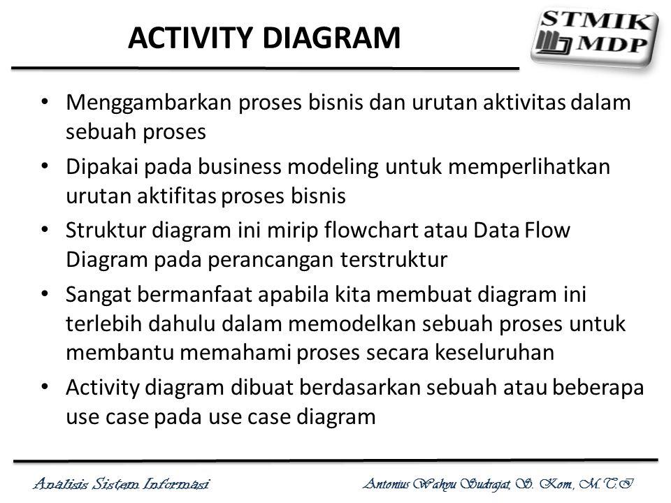 Analisis Sistem Informasi Antonius Wahyu Sudrajat, S. Kom., M.T.I ACTIVITY DIAGRAM Menggambarkan proses bisnis dan urutan aktivitas dalam sebuah prose