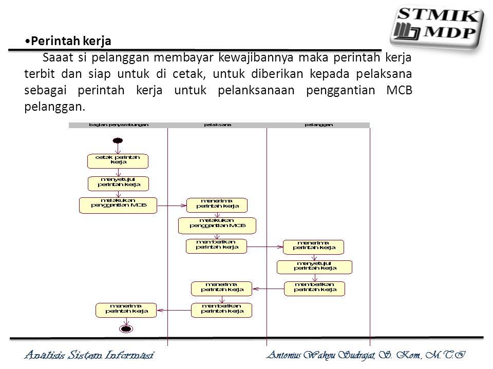 Analisis Sistem Informasi Antonius Wahyu Sudrajat, S. Kom., M.T.I Perintah kerja Saaat si pelanggan membayar kewajibannya maka perintah kerja terbit d