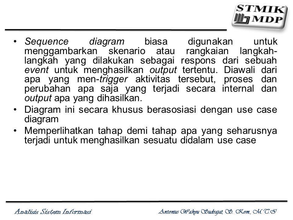 Analisis Sistem Informasi Antonius Wahyu Sudrajat, S. Kom., M.T.I Sequence diagram biasa digunakan untuk menggambarkan skenario atau rangkaian langkah