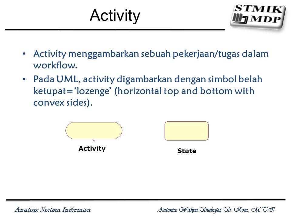 Analisis Sistem Informasi Antonius Wahyu Sudrajat, S. Kom., M.T.I Activity Activity menggambarkan sebuah pekerjaan/tugas dalam workflow. Pada UML, act