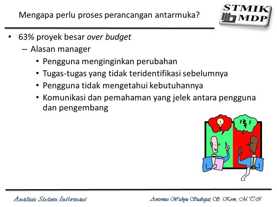 Analisis Sistem Informasi Antonius Wahyu Sudrajat, S. Kom., M.T.I Mengapa perlu proses perancangan antarmuka? 63% proyek besar over budget – Alasan ma