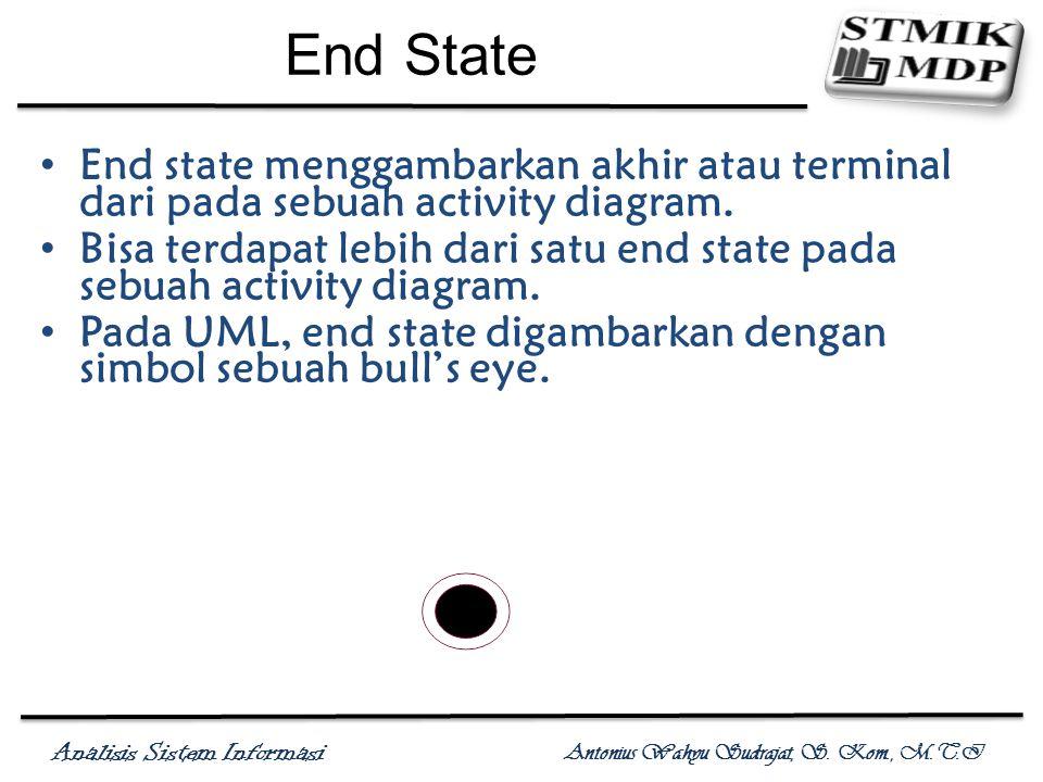 Analisis Sistem Informasi Antonius Wahyu Sudrajat, S. Kom., M.T.I End State End state menggambarkan akhir atau terminal dari pada sebuah activity diag