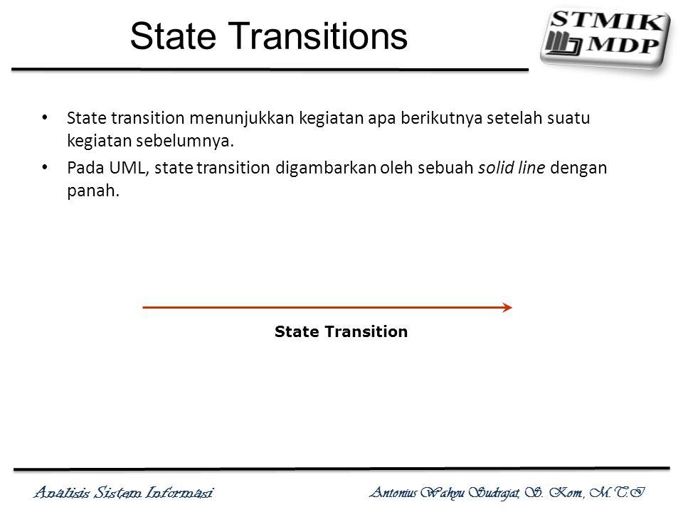 Analisis Sistem Informasi Antonius Wahyu Sudrajat, S. Kom., M.T.I State Transitions State transition menunjukkan kegiatan apa berikutnya setelah suatu