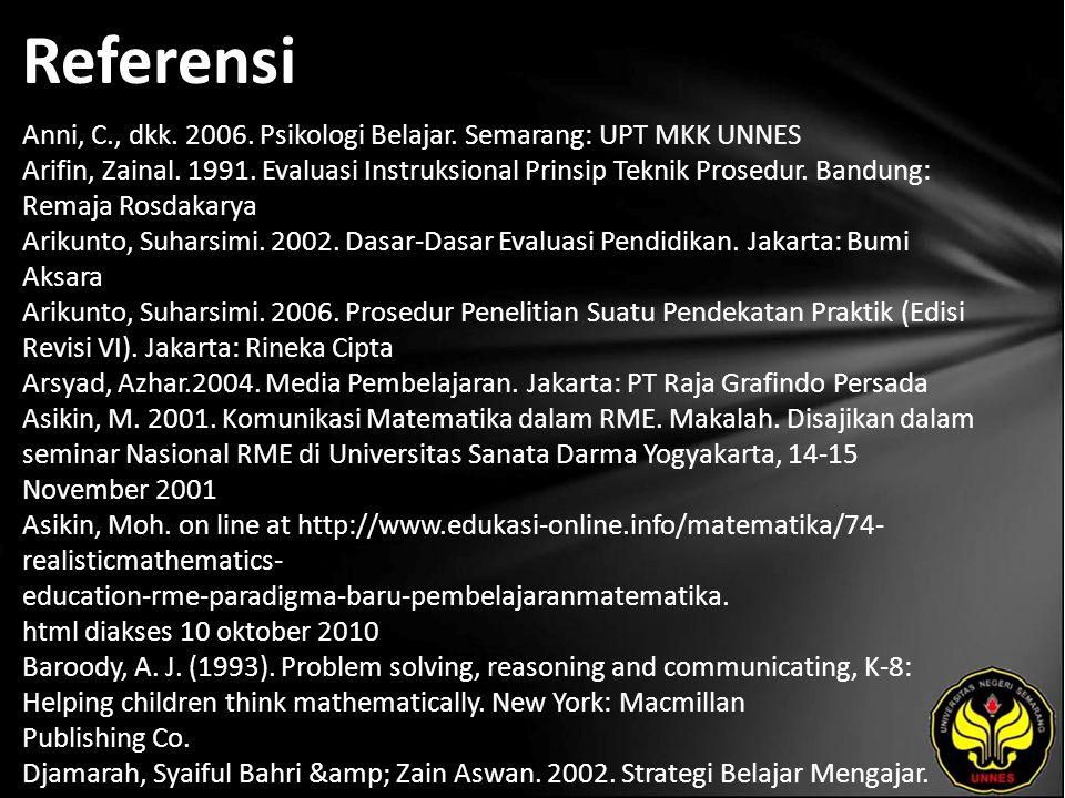 Referensi Anni, C., dkk. 2006. Psikologi Belajar. Semarang: UPT MKK UNNES Arifin, Zainal. 1991. Evaluasi Instruksional Prinsip Teknik Prosedur. Bandun