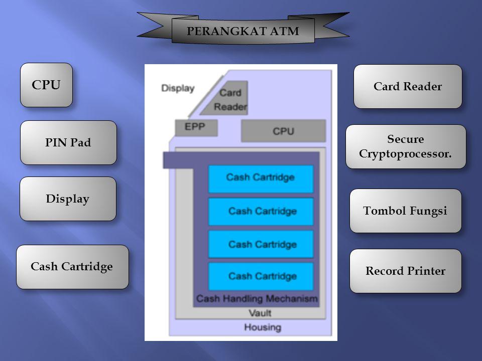 CPU Card Reader PIN Pad Display Secure Cryptoprocessor. Tombol Fungsi Cash Cartridge Record Printer PERANGKAT ATM