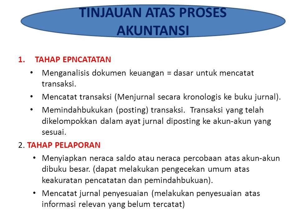 1.TAHAP EPNCATATAN Menganalisis dokumen keuangan = dasar untuk mencatat transaksi.