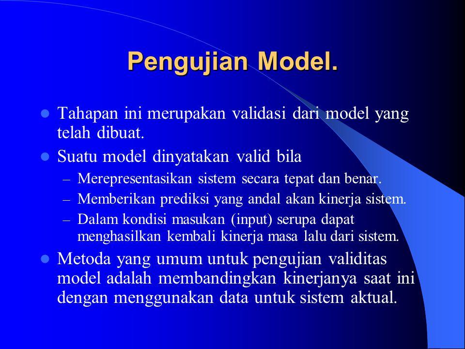 Pengujian Model. Tahapan ini merupakan validasi dari model yang telah dibuat. Suatu model dinyatakan valid bila – Merepresentasikan sistem secara tepa