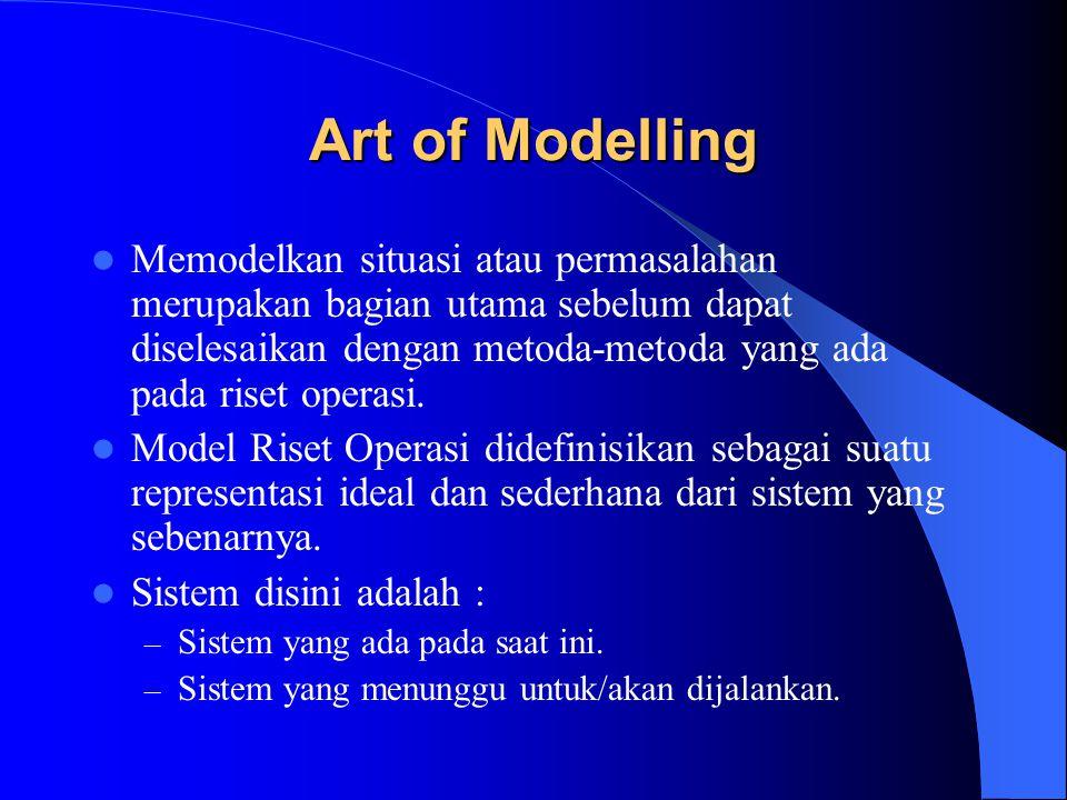 Art of Modelling Memodelkan situasi atau permasalahan merupakan bagian utama sebelum dapat diselesaikan dengan metoda-metoda yang ada pada riset opera