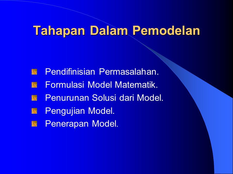 Tahapan Dalam Pemodelan Pendifinisian Permasalahan. Formulasi Model Matematik. Penurunan Solusi dari Model. Pengujian Model. Penerapan Model.
