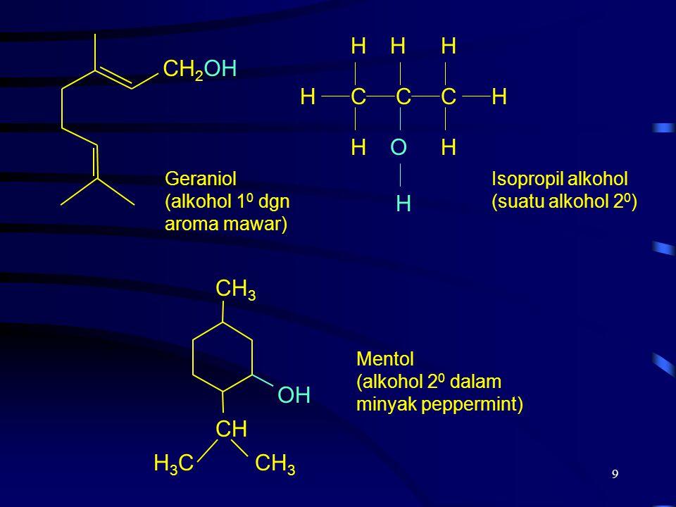 9 CH 2 OH Geraniol (alkohol 1 0 dgn aroma mawar) CCCHH H H O H Isopropil alkohol (suatu alkohol 2 0 ) H H H CH 3 H3CH3C CH OH Mentol (alkohol 2 0 dalam minyak peppermint)