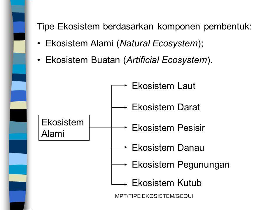 MPT/TIPE EKOSISTEM/GEOUI Tipe Ekosistem berdasarkan komponen pembentuk: Ekosistem Alami (Natural Ecosystem); Ekosistem Buatan (Artificial Ecosystem).