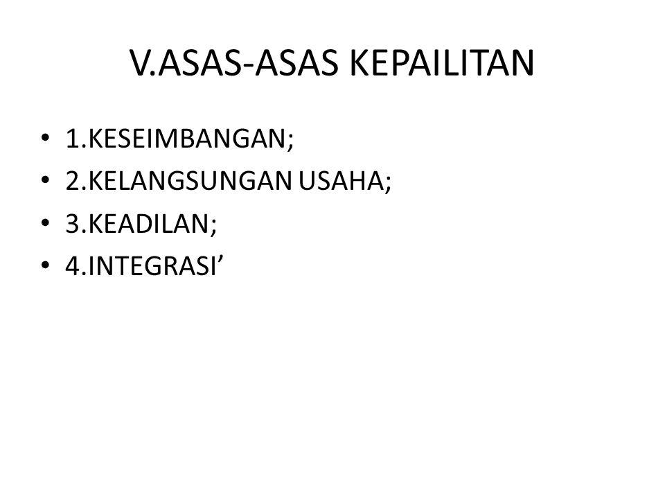 V.ASAS-ASAS KEPAILITAN 1.KESEIMBANGAN; 2.KELANGSUNGAN USAHA; 3.KEADILAN; 4.INTEGRASI'