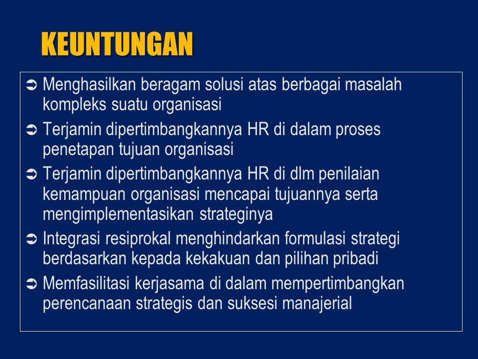 KEUNTUNGAN  Menghasilkan beragam solusi atas berbagai masalah kompleks suatu organisasi  Terjamin dipertimbangkannya HR di dalam proses penetapan tujuan organisasi  Terjamin dipertimbangkannya HR di dlm penilaian kemampuan organisasi mencapai tujuannya serta mengimplementasikan strateginya  Integrasi resiprokal menghindarkan formulasi strategi berdasarkan kepada kekakuan dan pilihan pribadi  Memfasilitasi kerjasama di dalam mempertimbangkan perencanaan strategis dan suksesi manajerial