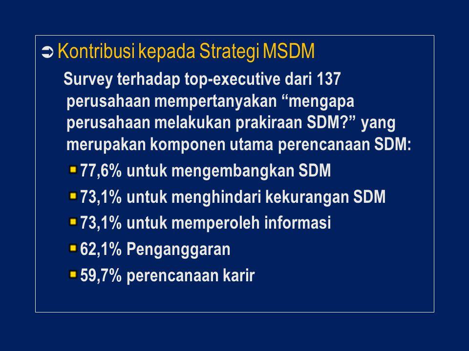  Kontribusi kepada Strategi MSDM Survey terhadap top-executive dari 137 perusahaan mempertanyakan mengapa perusahaan melakukan prakiraan SDM? yang merupakan komponen utama perencanaan SDM: 77,6% untuk mengembangkan SDM 73,1% untuk menghindari kekurangan SDM 73,1% untuk memperoleh informasi 62,1% Penganggaran 59,7% perencanaan karir