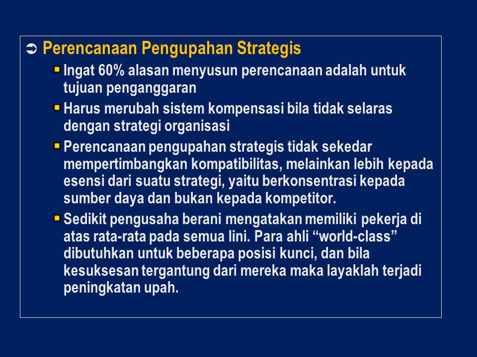  Perencanaan Pengupahan Strategis Ingat 60% alasan menyusun perencanaan adalah untuk tujuan penganggaran Harus merubah sistem kompensasi bila tidak selaras dengan strategi organisasi Perencanaan pengupahan strategis tidak sekedar mempertimbangkan kompatibilitas, melainkan lebih kepada esensi dari suatu strategi, yaitu berkonsentrasi kepada sumber daya dan bukan kepada kompetitor.