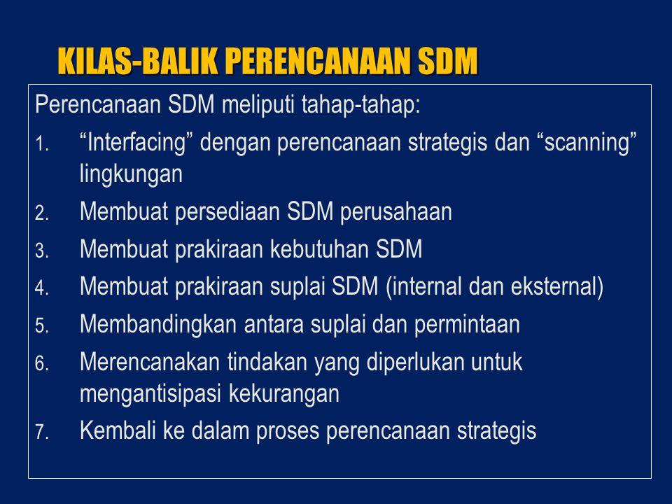 KILAS-BALIK PERENCANAAN SDM Perencanaan SDM meliputi tahap-tahap: 1.
