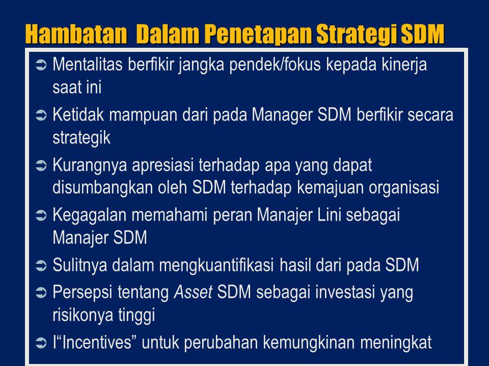  Mentalitas berfikir jangka pendek/fokus kepada kinerja saat ini  Ketidak mampuan dari pada Manager SDM berfikir secara strategik  Kurangnya apresiasi terhadap apa yang dapat disumbangkan oleh SDM terhadap kemajuan organisasi  Kegagalan memahami peran Manajer Lini sebagai Manajer SDM  Sulitnya dalam mengkuantifikasi hasil dari pada SDM  Persepsi tentang Asset SDM sebagai investasi yang risikonya tinggi  I Incentives untuk perubahan kemungkinan meningkat Hambatan Dalam Penetapan Strategi SDM