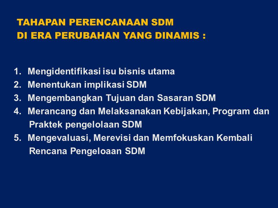 1.Mengidentifikasi isu bisnis utama 2.Menentukan implikasi SDM 3.Mengembangkan Tujuan dan Sasaran SDM 4.Merancang dan Melaksanakan Kebijakan, Program dan Praktek pengelolaan SDM 5.Mengevaluasi, Merevisi dan Memfokuskan Kembali Rencana Pengeloaan SDM TAHAPAN PERENCANAAN SDM DI ERA PERUBAHAN YANG DINAMIS :