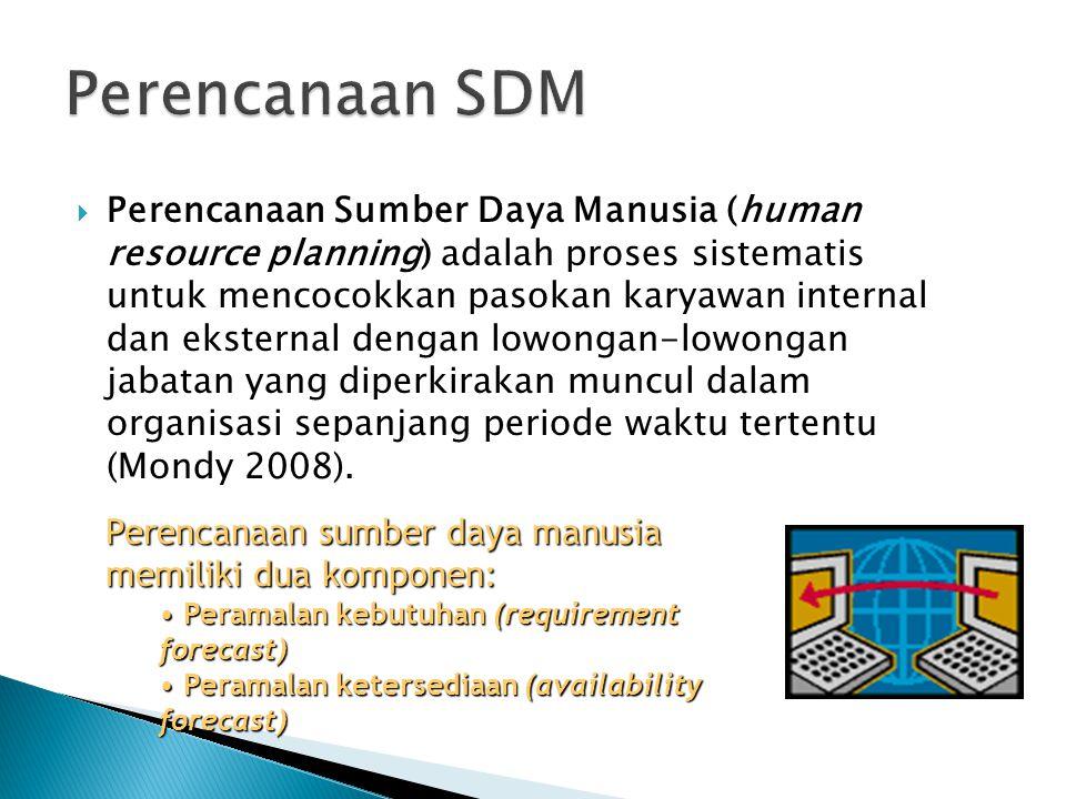  Perencanaan Sumber Daya Manusia (human resource planning) adalah proses sistematis untuk mencocokkan pasokan karyawan internal dan eksternal dengan