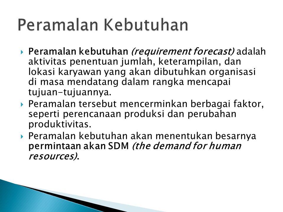  Peramalan kebutuhan (requirement forecast) adalah aktivitas penentuan jumlah, keterampilan, dan lokasi karyawan yang akan dibutuhkan organisasi di m