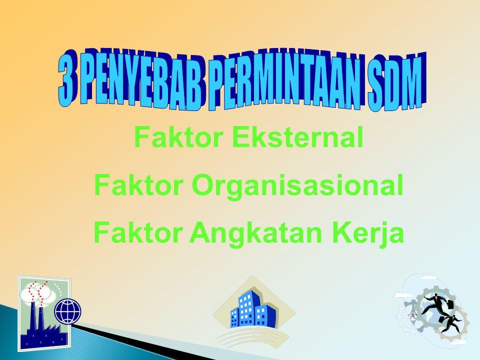 Faktor Eksternal Faktor Organisasional Faktor Angkatan Kerja