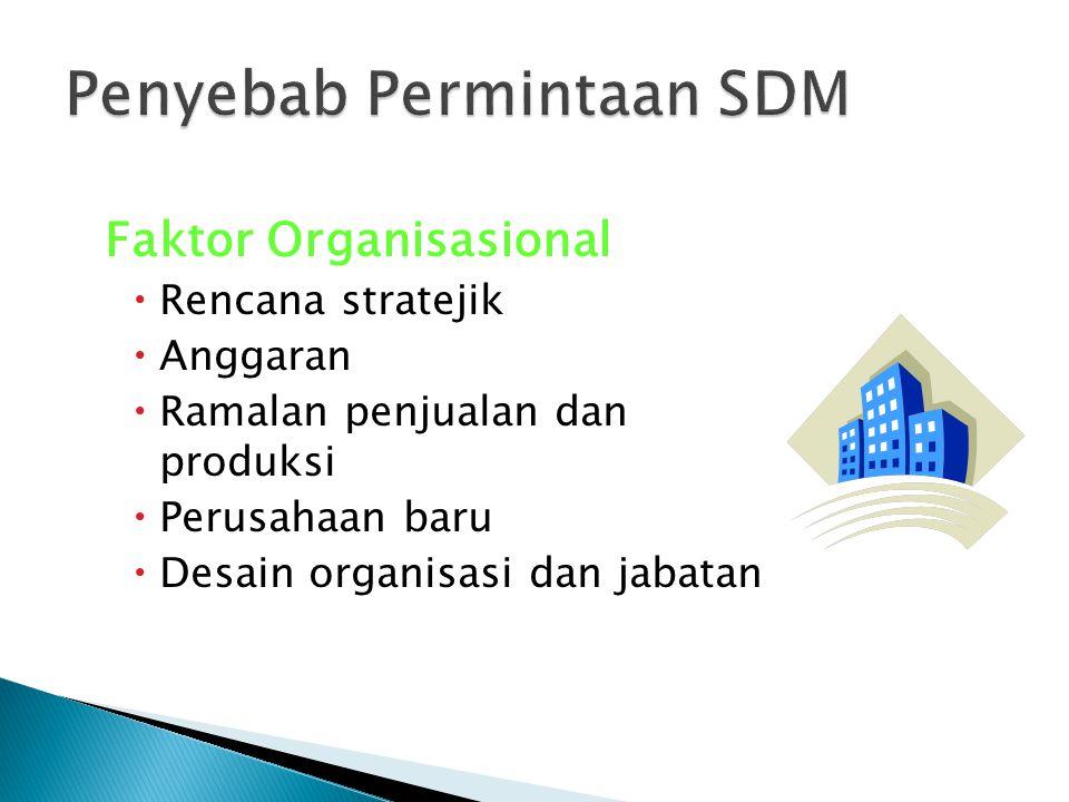 Faktor Organisasional  Rencana stratejik  Anggaran  Ramalan penjualan dan produksi  Perusahaan baru  Desain organisasi dan jabatan