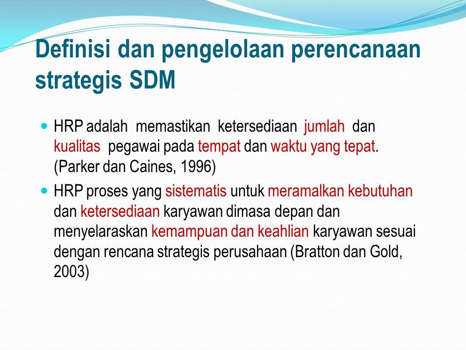 Fitur-fitur yang berhubungan dengan HRP HRP adalah proses HRP berkaitan dengan pemenuhan kebutuhan karyawan saat ini dan masa datang (kualitas dan kuantitas) HRP meliputi : peramalan kebutuhan pegawai di masa depan dan perbaikan perencanaan atas ketidaktepatan yang muncul Pengendalian dan evaluasi hasil serta umpan balik dipandang sebagai bagian yang tidak terpisahkan dari HRP Proses HRP didasarkan pada rencana strategis perusahaan