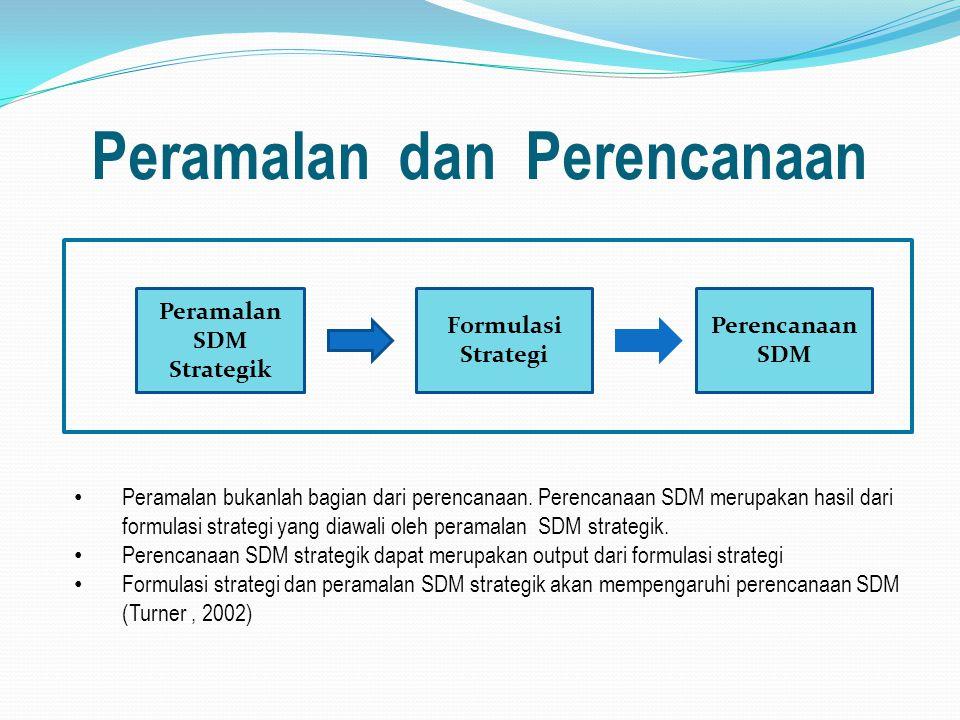 Peramalan dan Perencanaan Formulasi Strategi Peramalan SDM Strategik Perencanaan SDM Formulasi strategi dan peramalan SDM strategik akan mempengaruhi perencanaan SDM