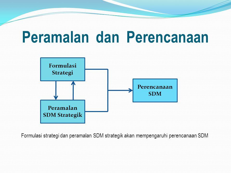 Elemen HRP Elemen kunciDeskripsi 1.