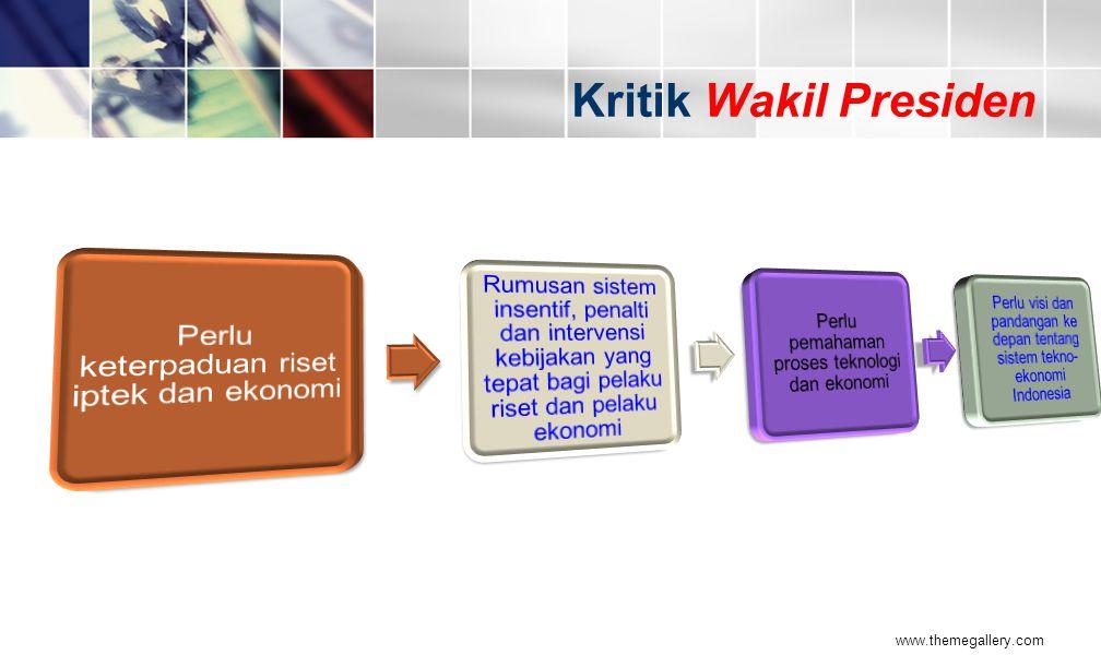 www.themegallery.com Kritik Wakil Presiden