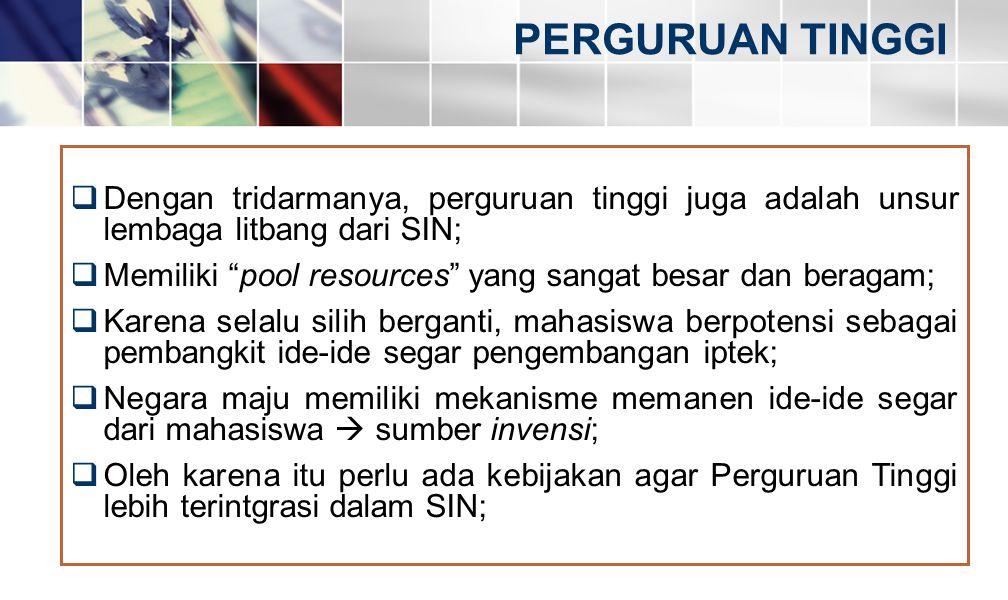 """24 PERGURUAN TINGGI  Dengan tridarmanya, perguruan tinggi juga adalah unsur lembaga litbang dari SIN;  Memiliki """"pool resources"""" yang sangat besar d"""