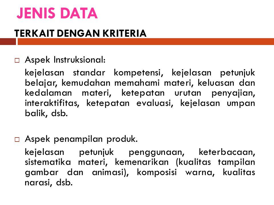 JENIS DATA TERKAIT DENGAN KRITERIA  Aspek Instruksional: kejelasan standar kompetensi, kejelasan petunjuk belajar, kemudahan memahami materi, keluasa