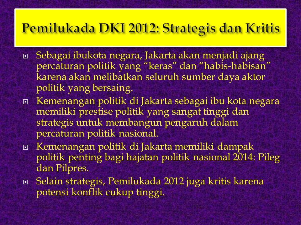 """ Sebagai ibukota negara, Jakarta akan menjadi ajang percaturan politik yang """"keras"""" dan """"habis-habisan"""" karena akan melibatkan seluruh sumber daya ak"""