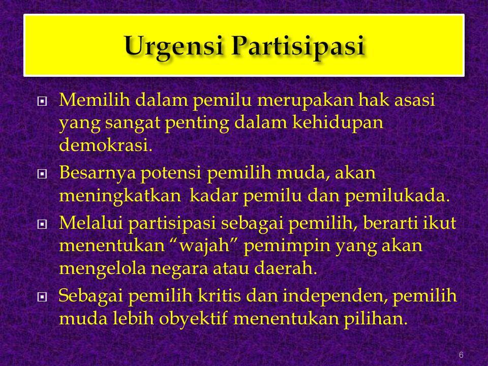 No Nama Kandidat Jakarta Pusat Jakarta Timur Jakarta Seltan Jakarta Barat Jakarta Utara Kep.