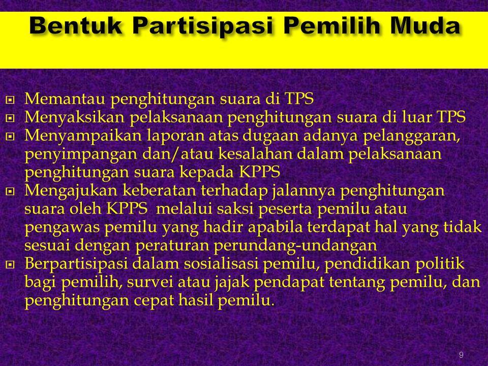  Memantau penghitungan suara di TPS  Menyaksikan pelaksanaan penghitungan suara di luar TPS  Menyampaikan laporan atas dugaan adanya pelanggaran, p